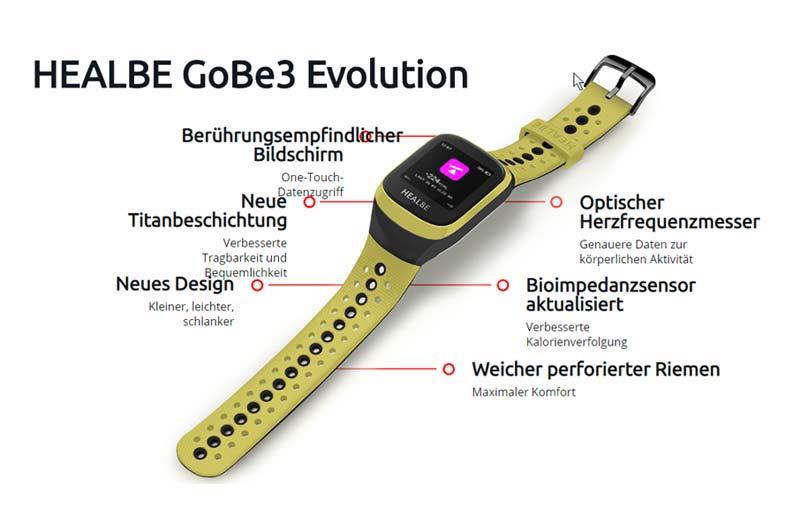 Healbe GoBe3 Funktionen.