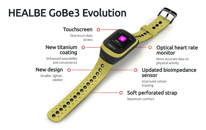 Healbe GoBe3 Features